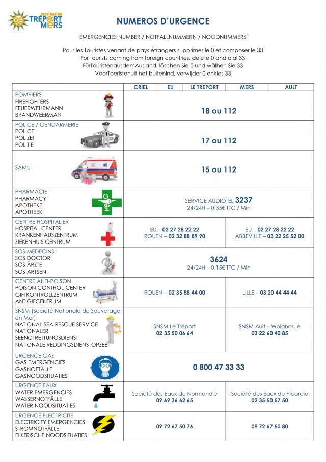 Numeros D Urgence Couverture
